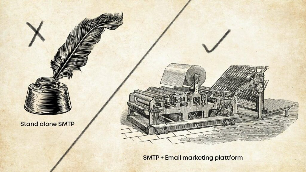 Connect your SMTP relay to an email platform for more features