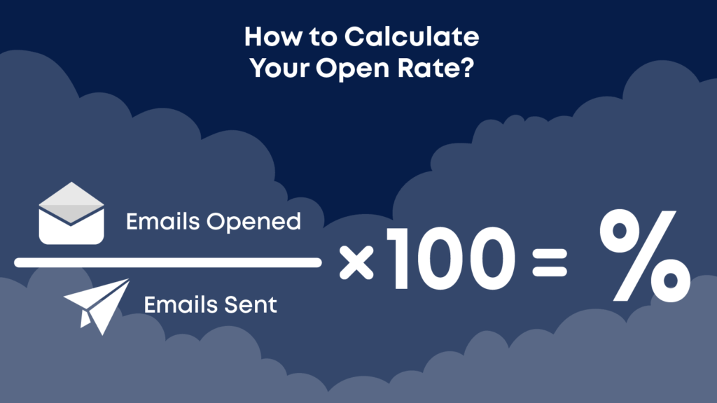 Figuring out your open rate is crucial to understand email analytics